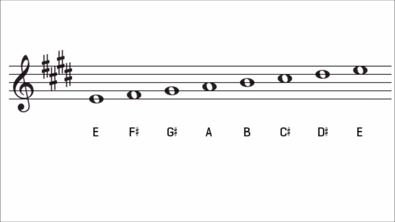 e major scale and key signature the key of e major youtube