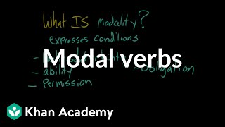 Modal verbs | The parts of speech | Grammar | Khan Academy