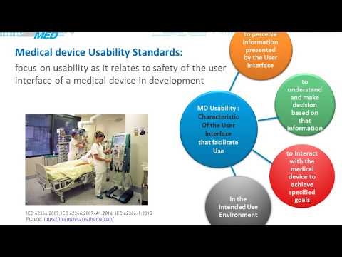 Medical Device Usability: Highlights of European Regulations and the Latest Standards