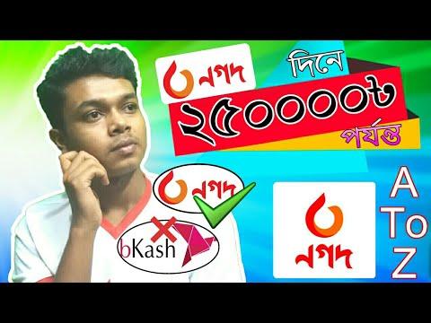 নগদ মোবাইল ব্যাংকিং বিস্তারিত|Nagad Mobile Banking A To Z|Nogod Banking Daily month Limits|nogod off