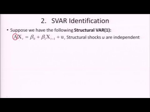 Module 5: Session 12: Introduction to Structural VAR