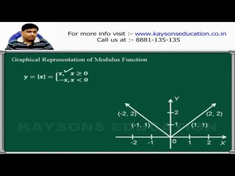 JEE Mains Class 11th: Maths Fundamentals and Functions