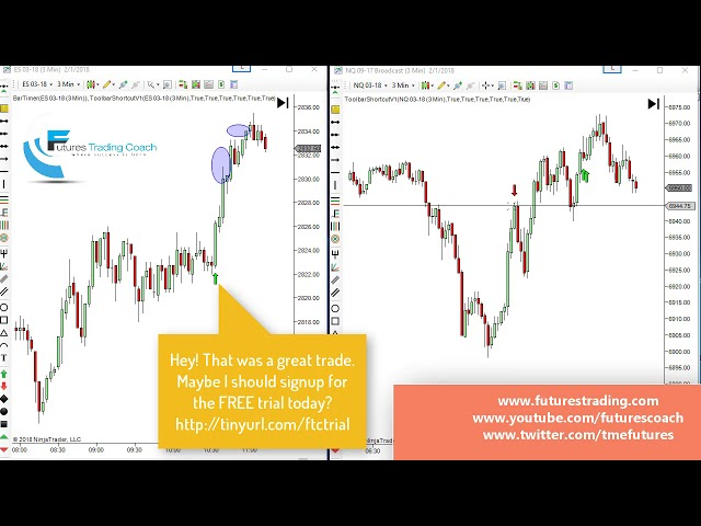 020118 -- Daily Market Review ES CL GC NQ - Live Futures Trading Call Room
