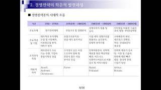 2. 공인노무사 경영학개론 1, 경영전략론 1