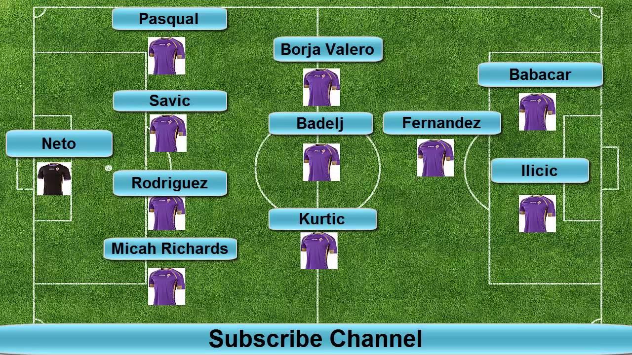 Torino 1 1 Fiorentina Fiorentina Line Up Serie A 2014 2015 Youtube
