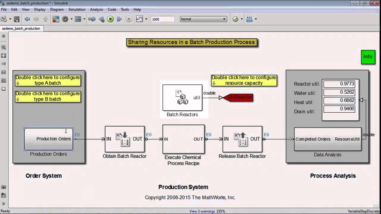 Production Simulation Software For Manufacturing