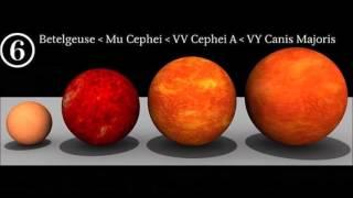 Video Planet Bumi dan bintang terbesar di Galaksi Bima Sakti/ Milkyway Galaxy, download MP3, 3GP, MP4, WEBM, AVI, FLV Maret 2018
