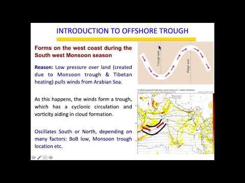 Offshore Trough Dynamics