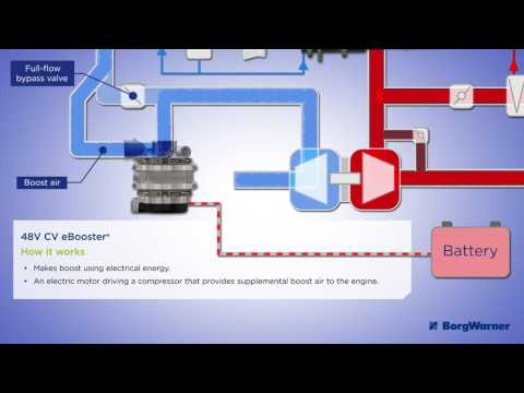 eBooster® - Electrically Driven Compressor for Commercial Vehicles