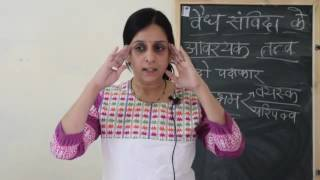 Contract Law Introduction Part II [Hindi]