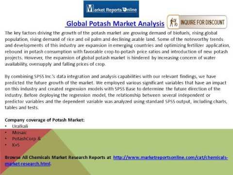Global Potash Market Report 2015 Edition Available at MarketReportsOnline.com