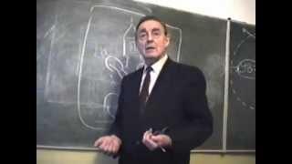 Теория урока и его педагогический анализ. Часть II