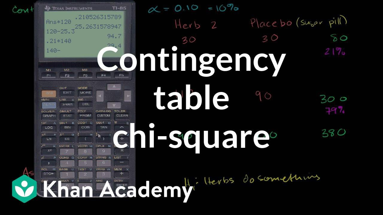 Contingency table chi-square test (video)   Khan Academy