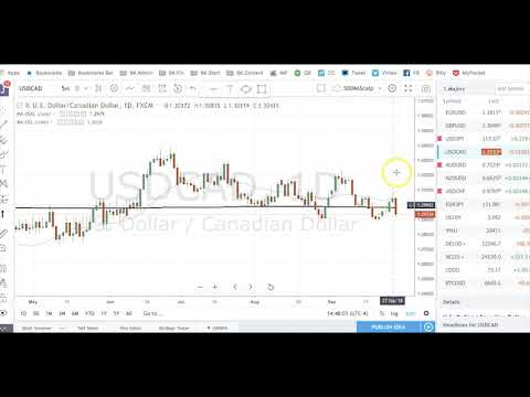 Boris and Kathy Forex Weekly - 01-10-2018 - Commodity Dollars