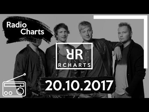 Top 10 Radio-Charts vom 20.10.2017 (Offizielle Deutsche Radio-Charts)
