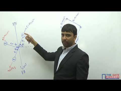 Balancing of Rotating Masses | Theory of Machines | ME
