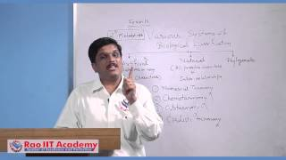 Nomenclature and Tools of Taxonomy - AIIMS AIPMT State CET Botany Video Lecture [RAO IIT ACADEMY]