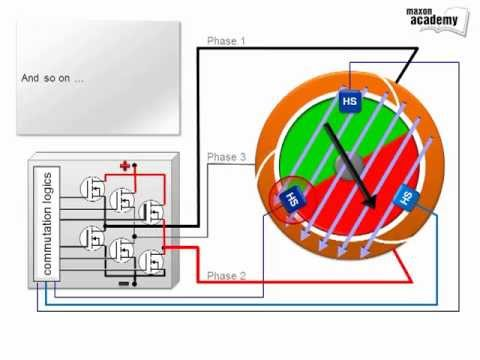 Servo Motor Simulation In Matlab likewise Sn754410 Motor Circuit Diagram With Stepper furthermore 2014 12 01 archive further 8 Wire Stepper Motor Wiring Diagram as well 1500 Watt Power Inverter Wiring Diagram. on bldc motor controlling using arduino