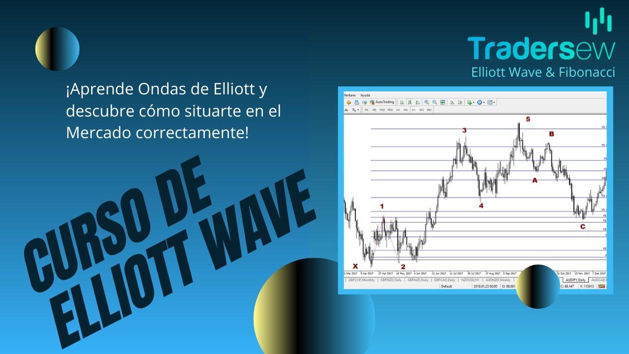 elliott wave prekybos strategija suprasti nekvalifikuotas akcijų pasirinkimo sandorius