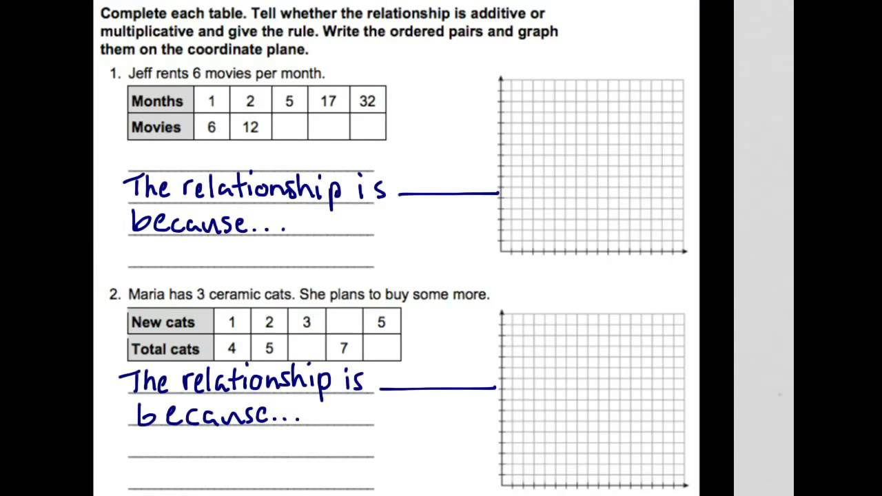 Additive & Multiplicative Relationships # 4