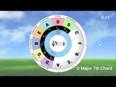 Chord Wheel : An Interactive Circle of 5ths (for Android)
