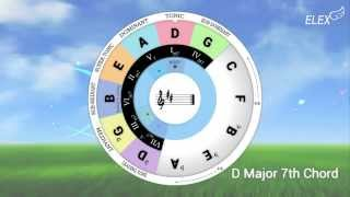 Chord Wheel : Circle of 5ths