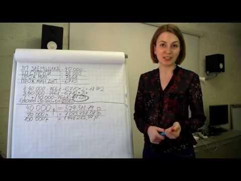 Как вычислить переплату по кредиту в процентах