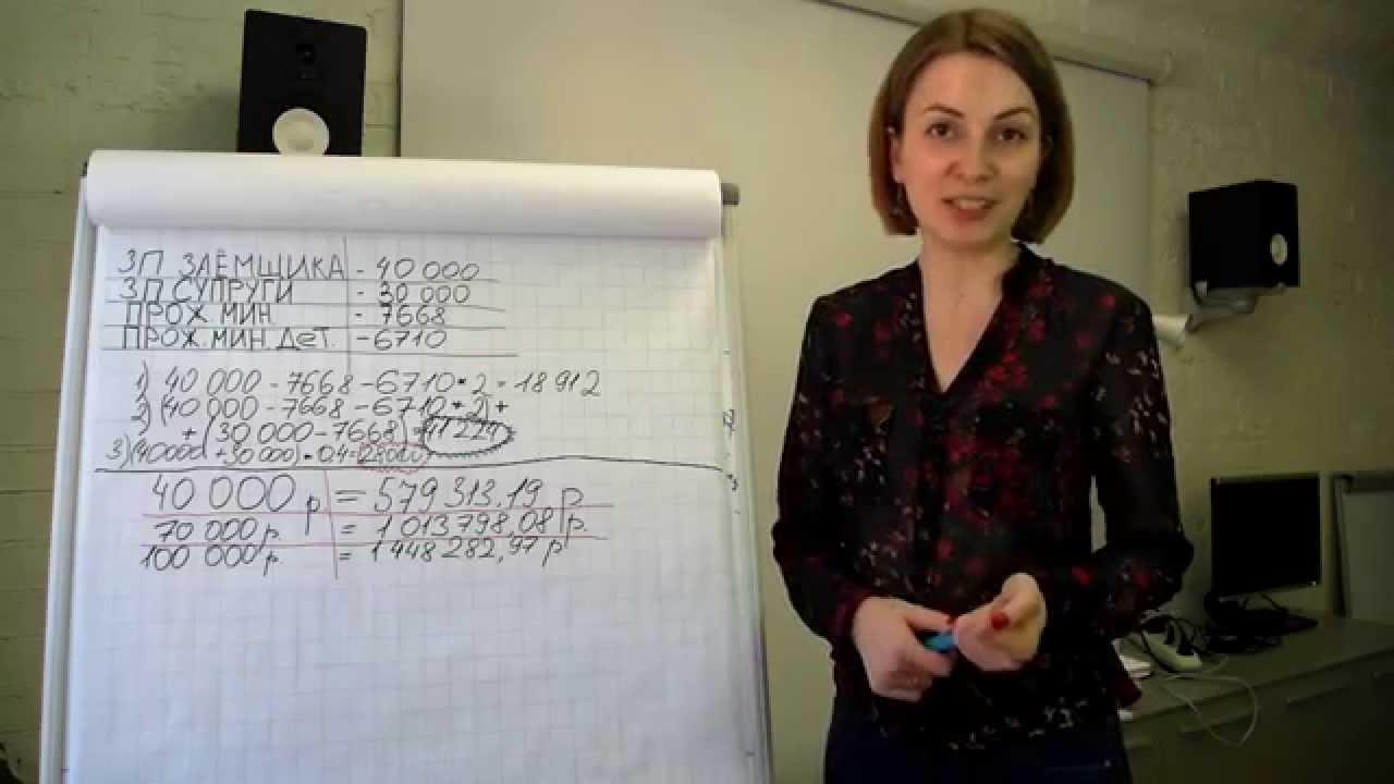 Как рассчитать сумму кредита и размер ежемесячного платежа?