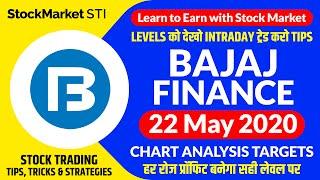 22 May share price targets Bajaj Finance   Bajaj Finance Stock   Bajaj Finance news   Bajaj Intraday
