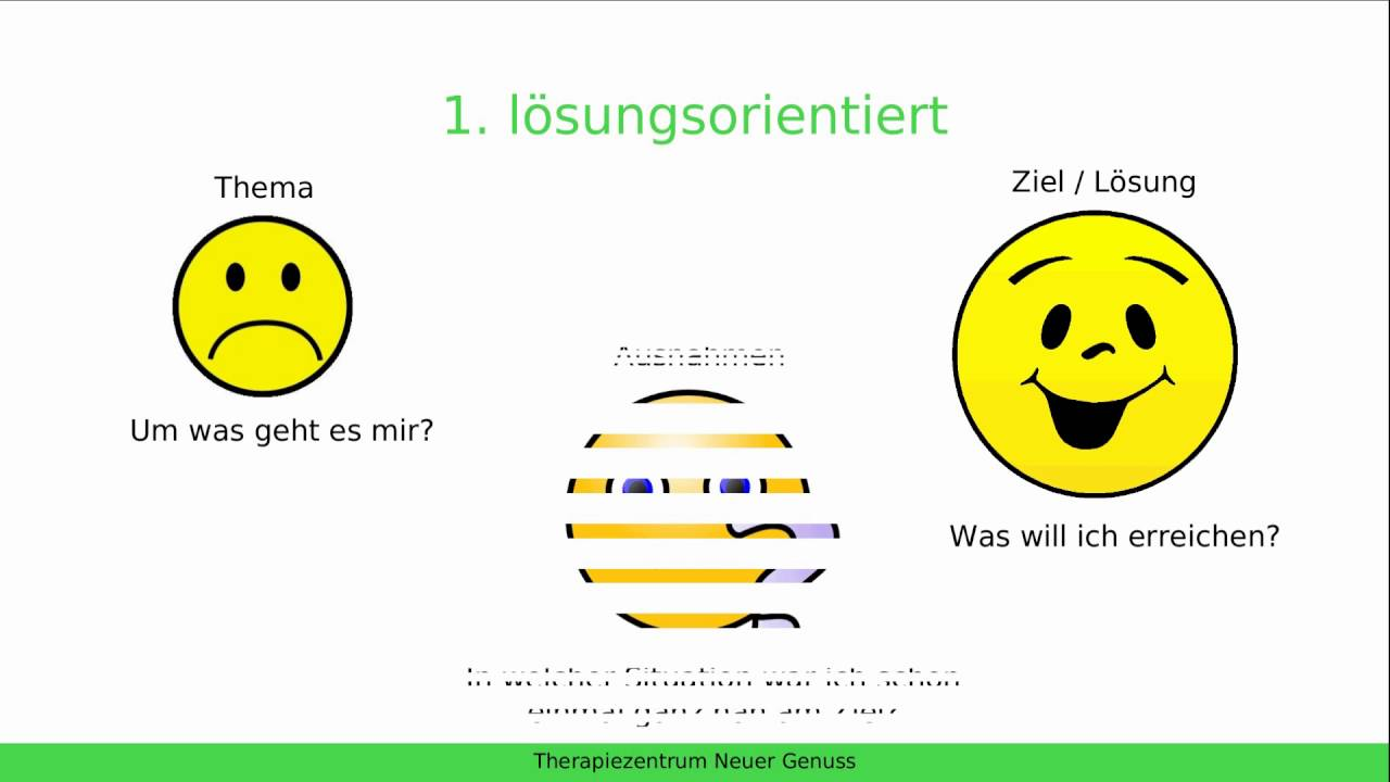 Kurzpräsentation (Jugendberater.com) - YouTube