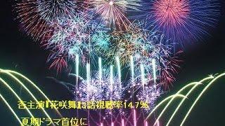 杏主演『花咲舞』3話視聴率14.7% 夏期ドラマ首位に 日本テレビ系連続ド...