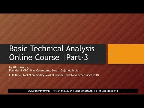 Basic Technical Analysis Course | Part 3 (HD)