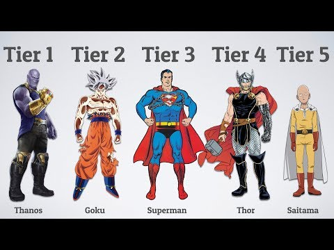 Explaining the Tier System - YouTube
