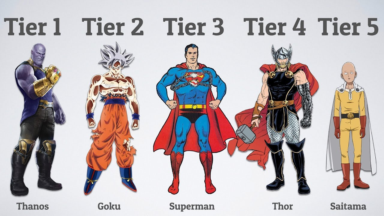 Explaining the Tier System