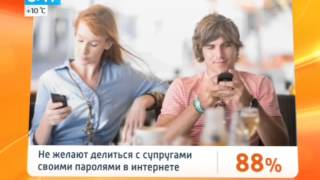 Почему российские пользователи Интернета не доверяют супругам свои пароли(, 2014-04-16T14:22:07.000Z)