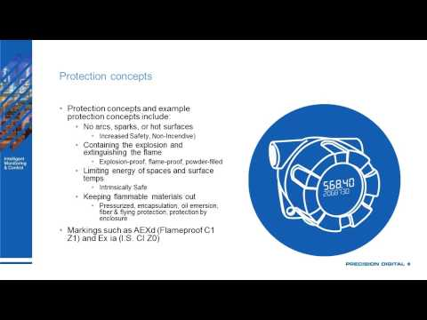 The Fundamentals Of Hazardous Area Classifications