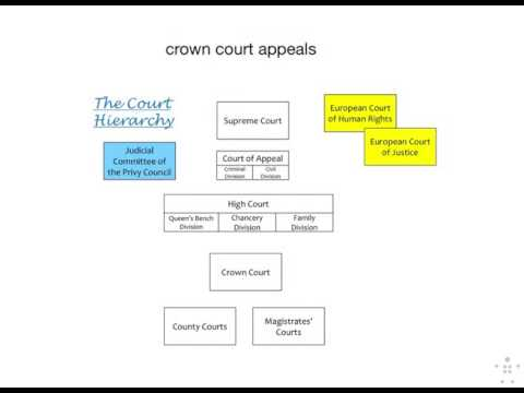 AS Law criminal appeals from Crown Court