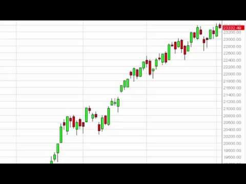FTSE MIB Technical Analysis for April 3 2015 by FXEmpire.com