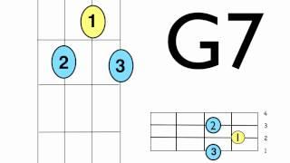 Ging Gang Gooli Uke chords