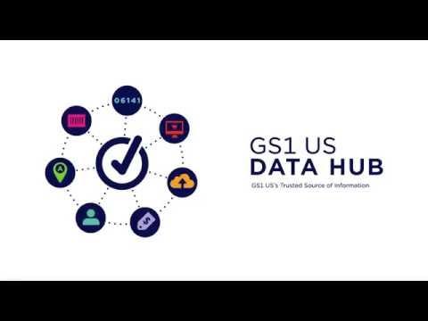 GS1 US Data Hub   Company - demo - YouTube