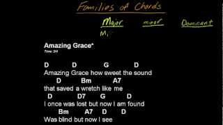 Families of chords