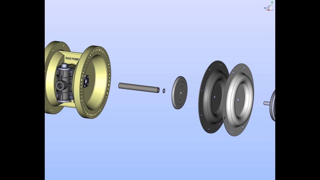 Ranpump 15 polypropylene diaphragm pump assembly animation youtube ranpump 15 polypropylene diaphragm pump assembly animation ccuart Gallery