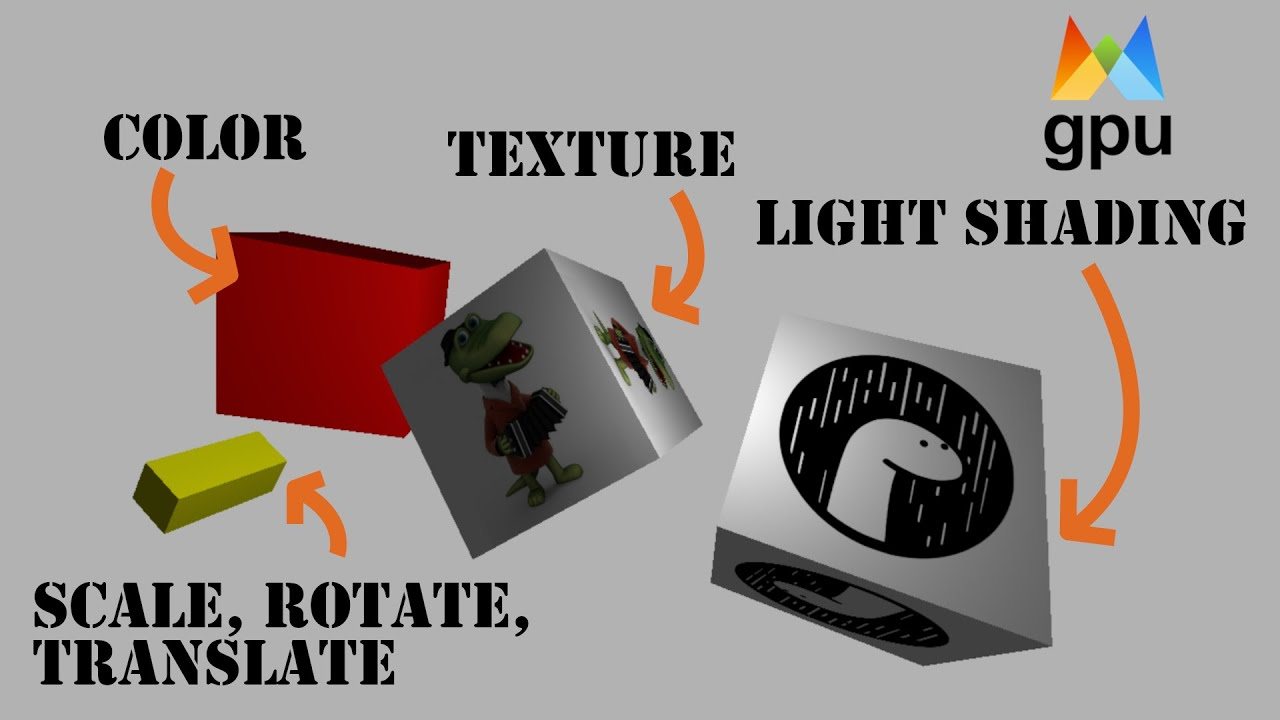 WebGPU Tutorial - Cube Rendering with Color, Texture and Light Shading