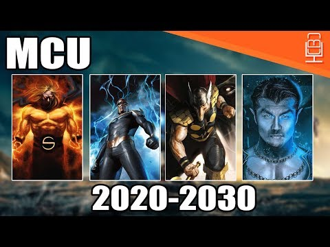 What Are the 20 Films Marvel Studios is Developing