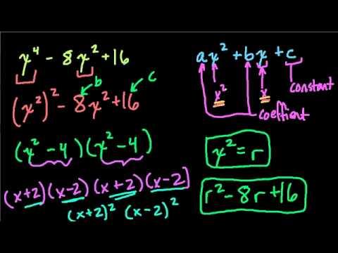 Factoring Higher Degree Polynomials
