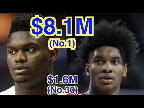 NBA Rookie Contract Explained!