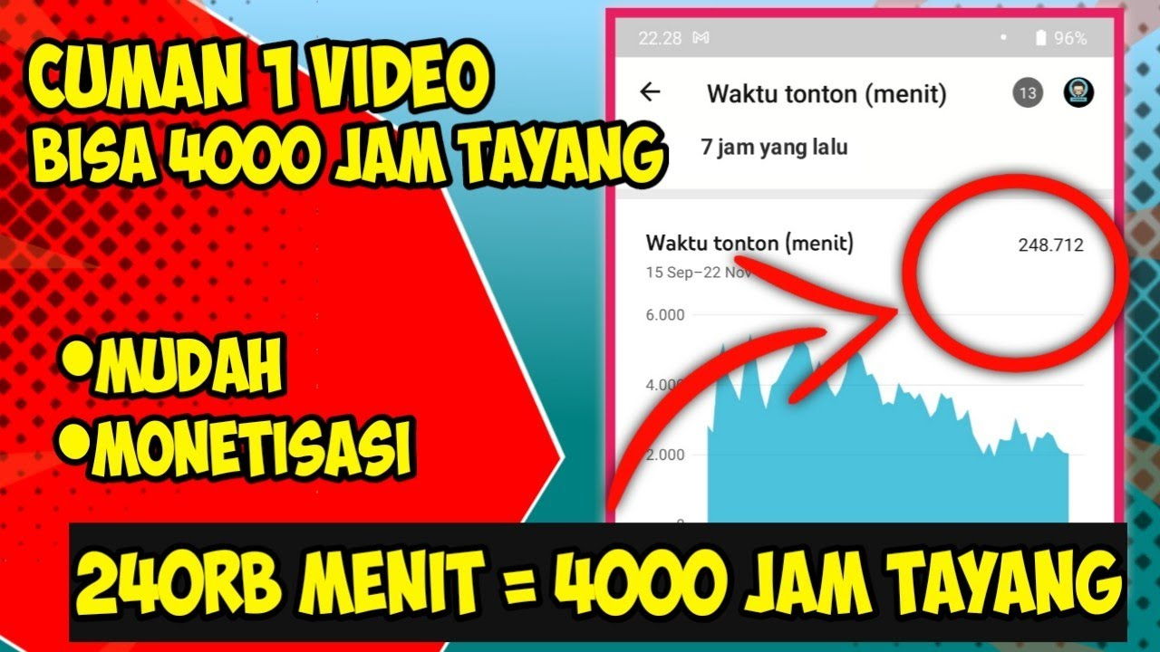 Gta Id Youtube Channel Analytics And Report Powered By Noxinfluencer Mobile