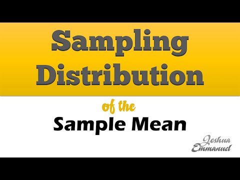 Sampling Distribution - Central Limit Theorem - Normal Distribution