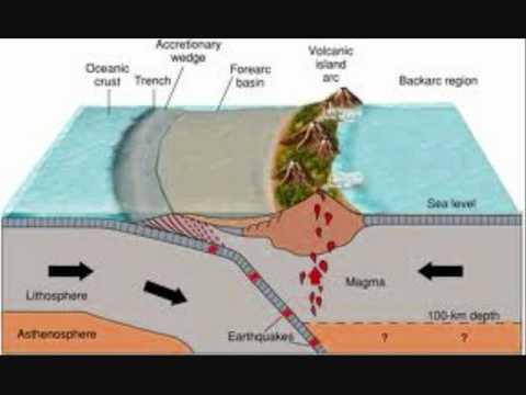 Plate Tectonics Educational Video.wmv
