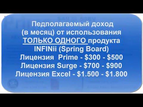 INFINii, КАК зарабатывать без приглашений от 50$ в день на площадке Spring Board